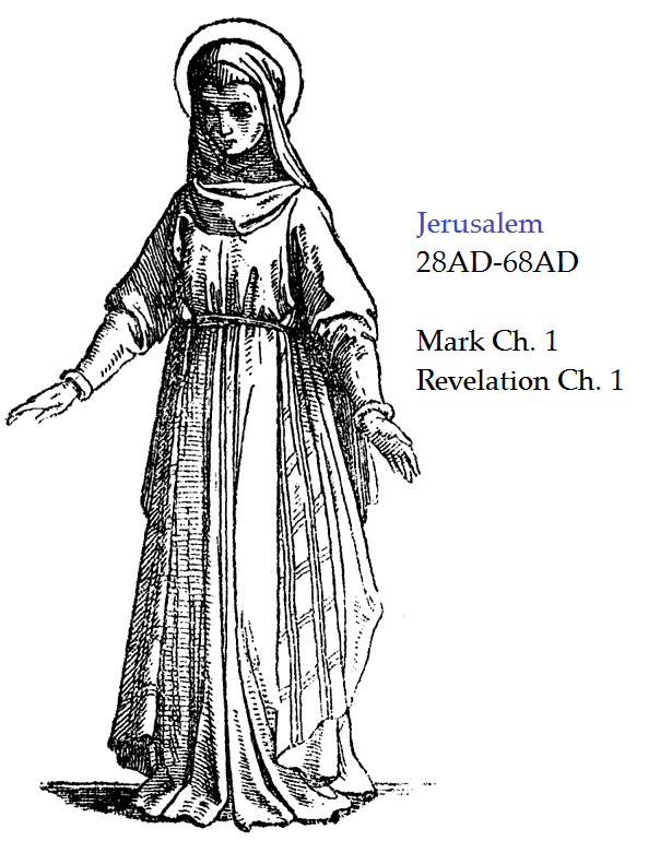 [Image: Jerusalem-Church-Mark-Revelation.png]