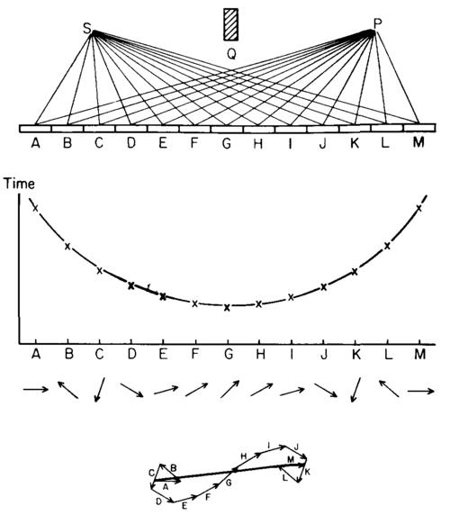 [Image: feynman1.png]