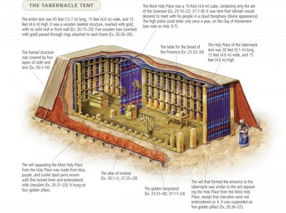 [Image: tabernacle-tent1-560x418.jpg]