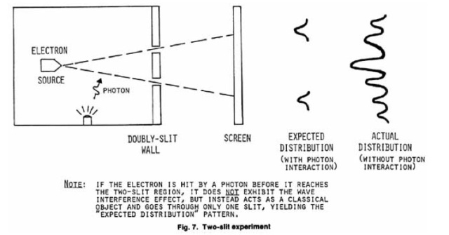 [Image: two-slit-experiment-photon.jpg]